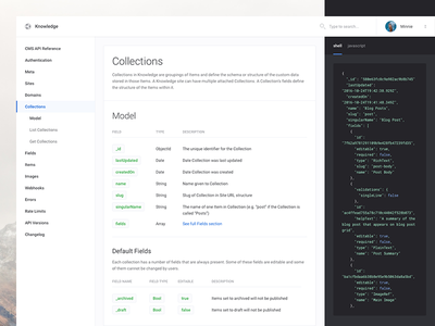 Documentation for Dashboard UI Kit 3.0 base knowledge react code dark ui ui kit documentation web webapp