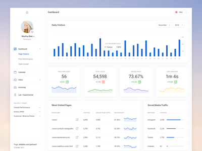 Analytics Dashboard design table stats summary clean ui kit performance landing web ui graph analytical analytics profile dashboard