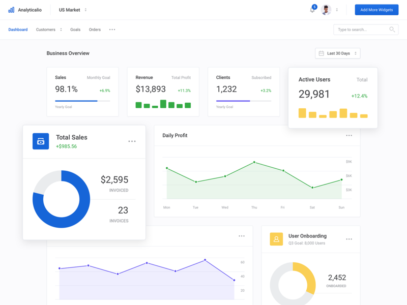 Analytics (Dashboard UI Kit 3.0) analytics dashboard analytics chart analytics chart pie chart design ui kit clean stats performance web ui graph profile dashboard