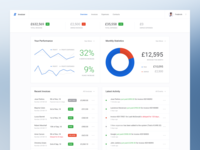 Invoicing Platform (Dashboard UI Kit 3.0)
