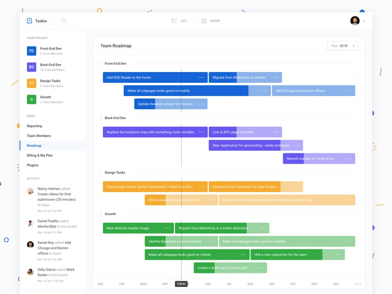 Team Roadmap - Taskio ui kit stats performance clean design web progress bar graph ui dashboard