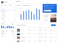 Dashboard overview 2x