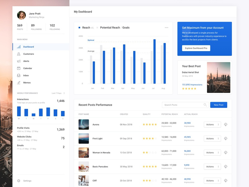 Influencer Dashboard ui kit performance clean stats table apps web dark graph ui profile dashboard