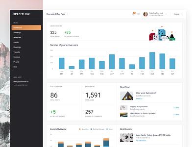 Spaceflow.io - Dashboard dark menu piechart stats posts apps web graph ui dashboard