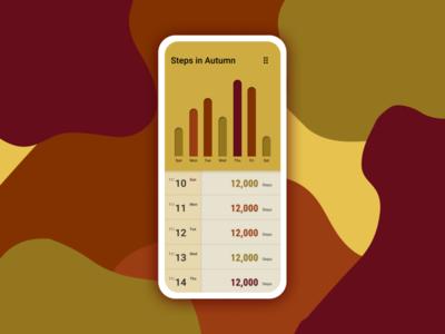 18 Analytics Chart