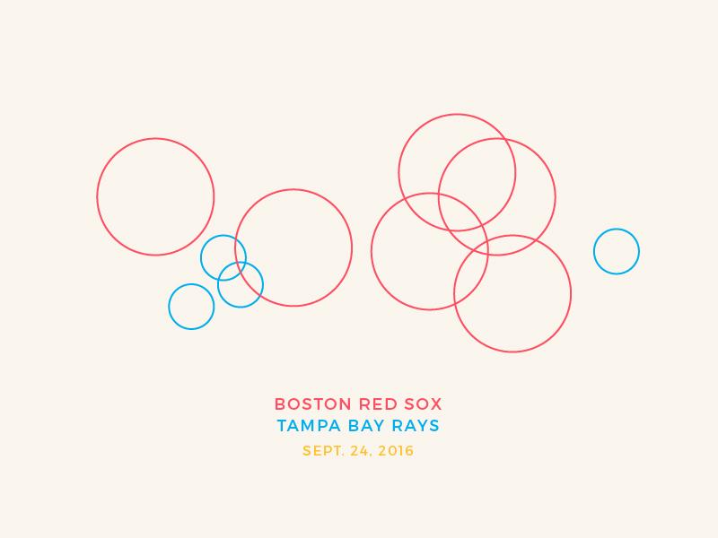 Red Sox Scores: September 24, 2016 minimalism minimal graph chart infographic data visualization data viz data sports baseball
