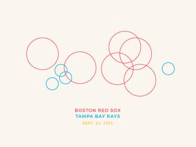 Red Sox Scores: September 24, 2016