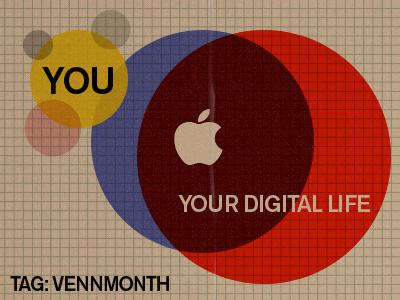 VENN Diagram Month: Go vennmonth diagram apple rebound reboundme graph paper