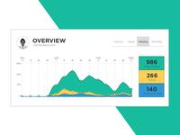 Daily UI #28 - Analytics Chart