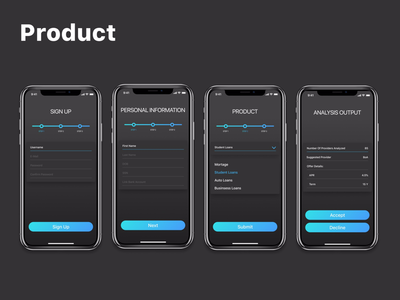 Product steps