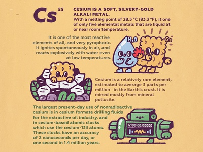55 Cesium character happy cute japanese fire water robot cesium doodle kawaii illustration news science
