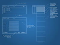 Interaction blueprinting for large healthcare SaaS platform