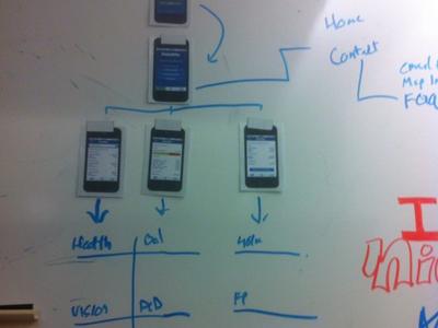 More planning. mobile app concepts design photoshop ux