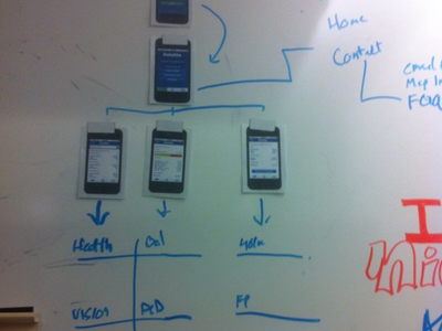 More planning. mobile app concepts design photoshop ux