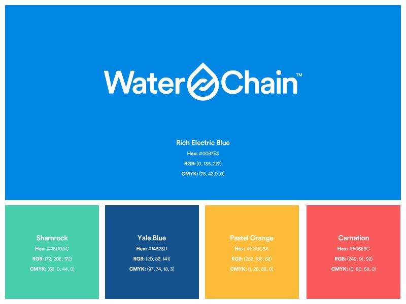 WaterChain Color Palette color palette colors