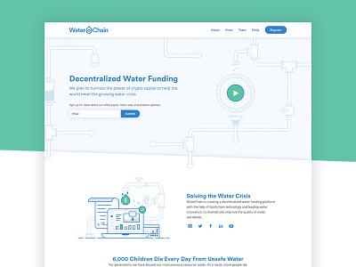 WaterChain Website website