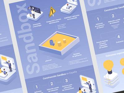 Sandbox Infographic