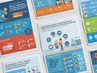 Infographics for a newspaper