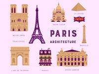 Paris architecture stickers