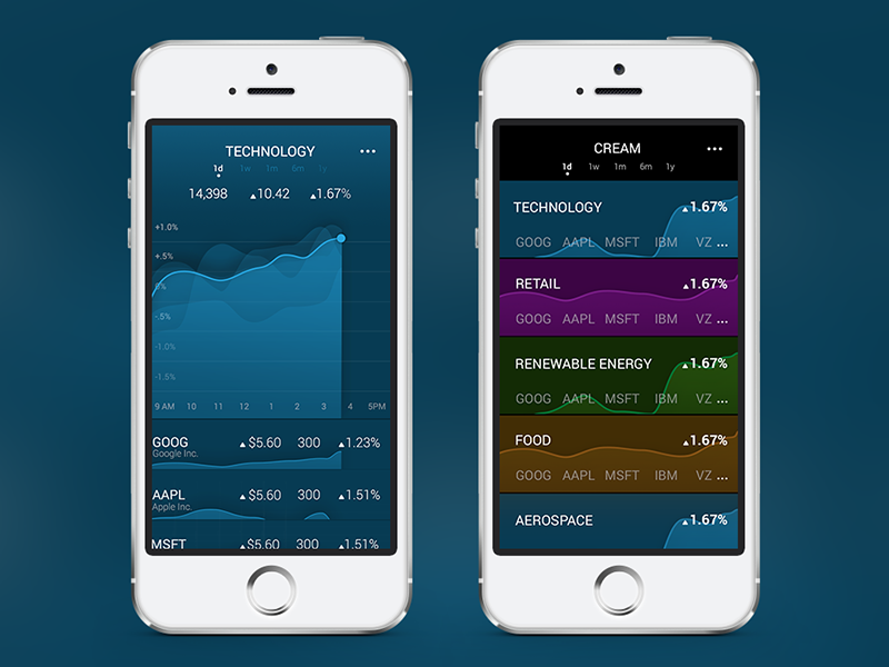 Visual Study stock data graph color ios7 iphone app design ui big chart