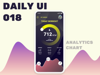 Analytics Chart Daily UI 018
