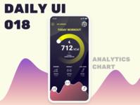 Analytics Chart Daily UI 018