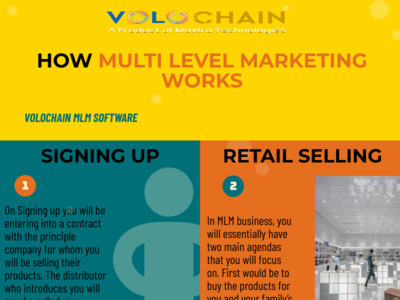 How Multi Level Marketing Software Works - Volochain mlm software company mlm software multi level marketing software