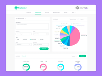 Expense tracker dashboard