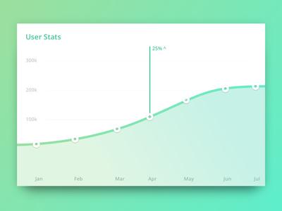 Useless Graph teal chart line graph graph