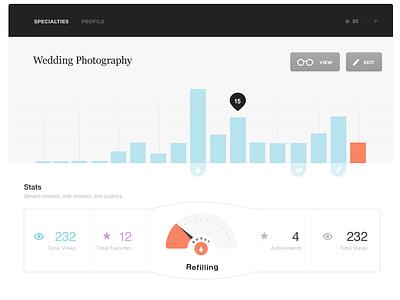 Simple Dashboard minimal flat simple stats graph chart