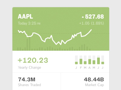 Simple Stocks Stats interface iphone app ios app ios green stocks stats chart ui 11 sa finance line chart graph data numbers