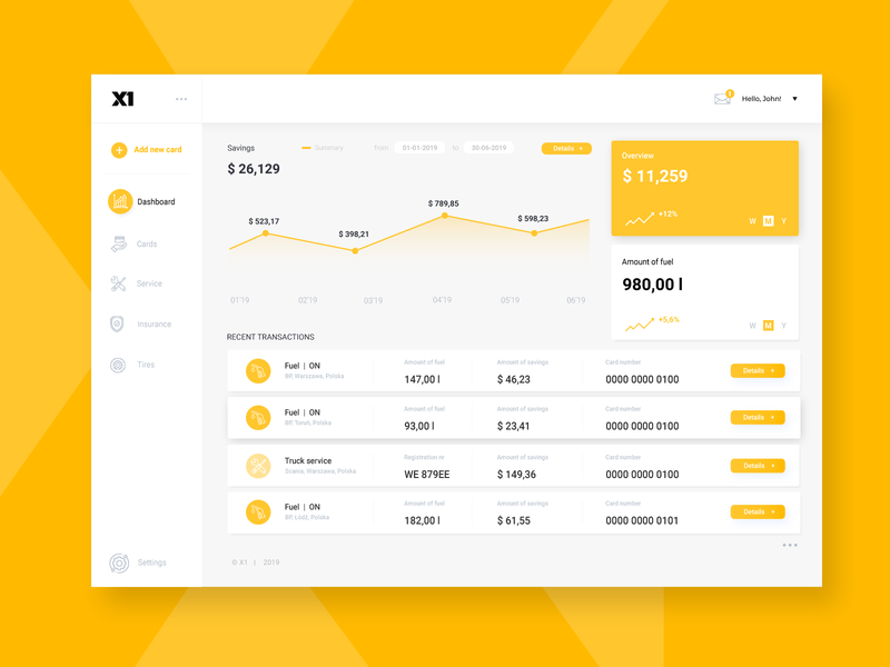 Dashboard - software for managing the discount system. chart insurance grey minimalistic bright financial dashboard design discount money app finances savings template dashboard template dash dashboard app yellow ui ux dashboard ui dashboard