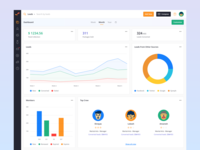 Traqade Dashboard