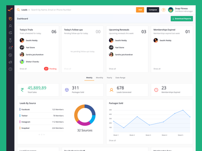 Traqade Webapp behance project full dashboard flat crm webapp traqade
