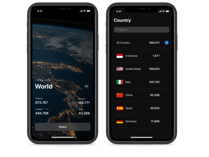 Corona Tracker App