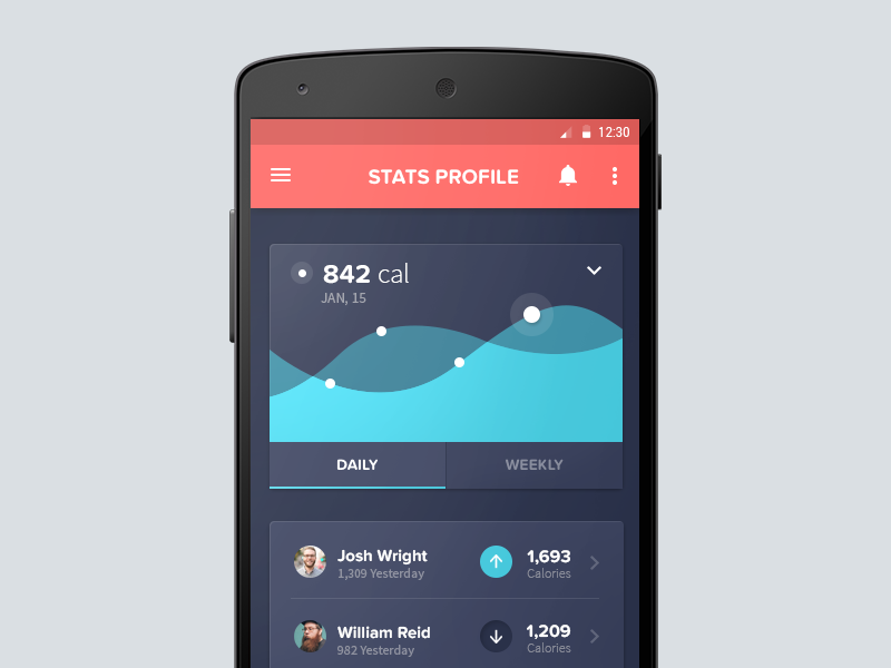 Android - Health App health app app sports stats graph data fitness material design ui profile android