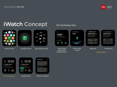 Infor M3 ERP - Apple Watch