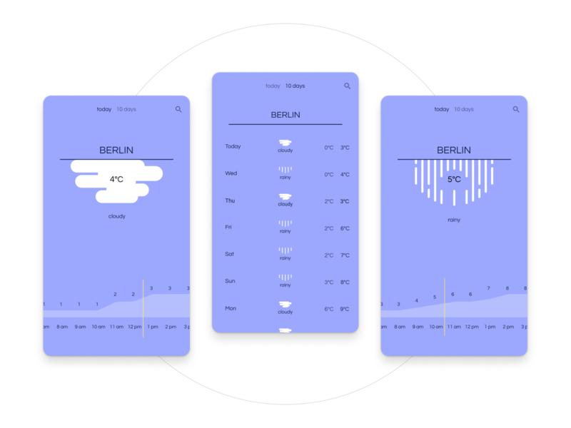 Minimal Weather App figma ui minimal ios design app