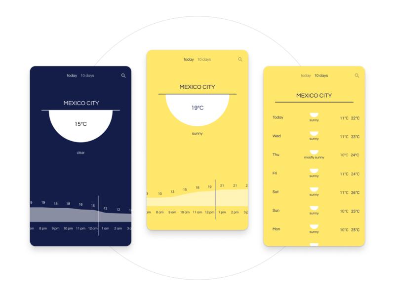 Minimal Weather App II. figma ui minimal ios 7 app design