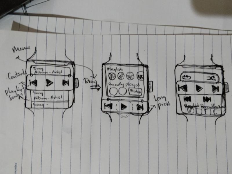 Procedural disclosure. Watch OS design adobexd uidesigners uxtrends