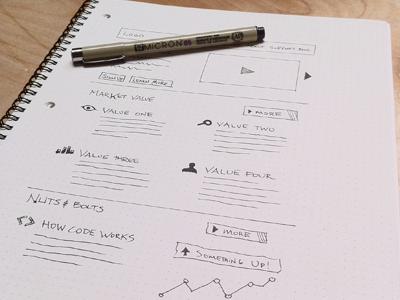 Wireframe Sketch wireframe sketch dot grid book
