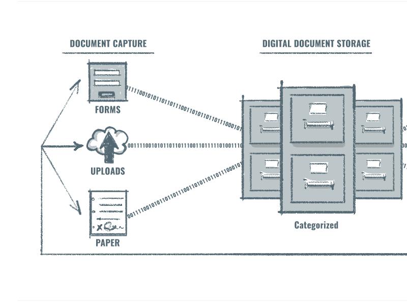 Digital Documents Sketch Diagram web sketch