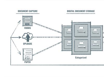 Digital Documents Sketch Diagram