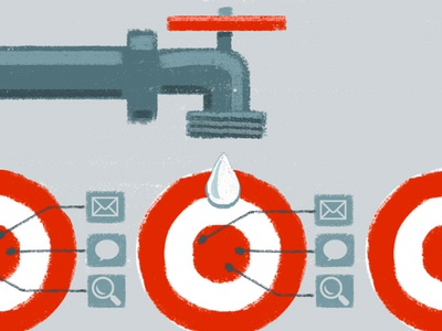 Integrated Drip Marketing