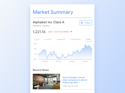 Daily UI: #018 - Analytics Chart
