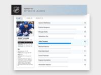 Daily UI: #019 - Leaderboard