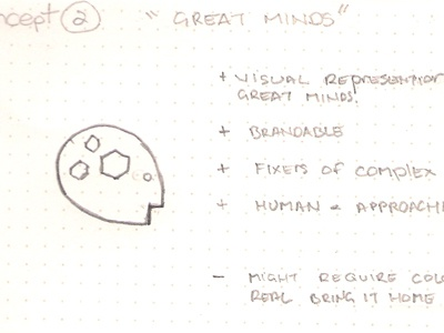"""Peerhive- Concept2_""""Great Minds"""""""