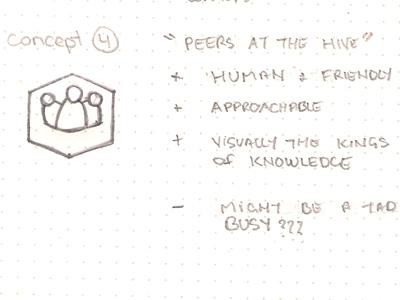 "Peerhive- Concept4_""Peers at the hive"""