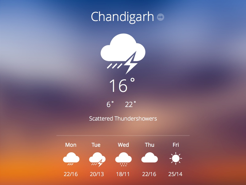 What? Another Weather App! pixel canvas weather app ios app weather icons icons mobile application free sketch resource sketch 3 vector icons thunderstorm clean design minimalist