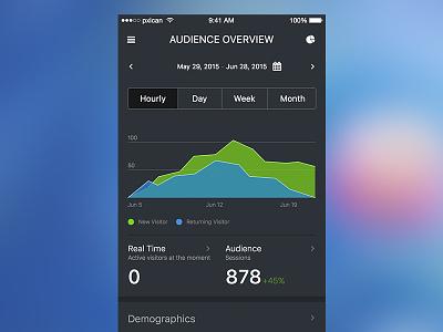 Analytics sketch 3 mobile dashboard ios analytics
